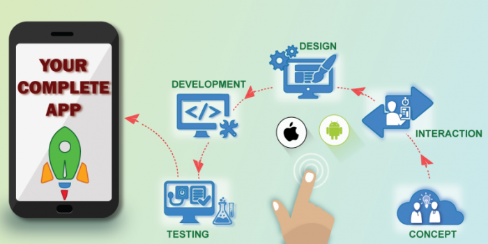 Professional Mobile Apps Development Services In Nairobi, Kenya